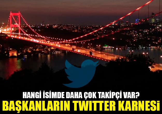 Belediye başkanlarının Twitter karnesi - Hangi isimde daha çok takipçi var