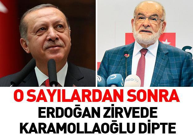 Erdoğan zirvede Mollaoğlu dipte! İşte liderlerin sosyal medya takipçi sayıları