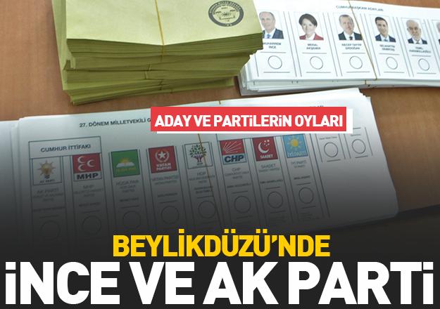 24 Haziran Seçimleri Beylikdüzü Sonuçları