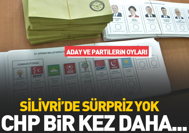 24 Haziran Seçimleri Silivri Sonuçları