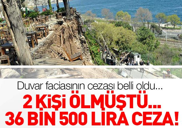 36 Bin 500 Lira