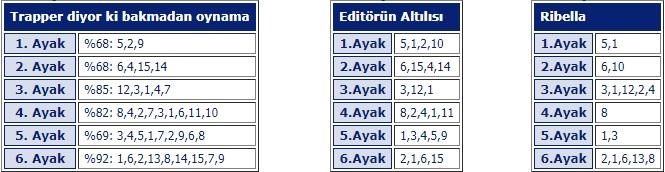 15 Temmuz 2018 Pazar İzmir at yarışı tahminleri