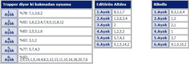 2 Ekim 2019 çarşamba istanbul at yarışı tahminleri