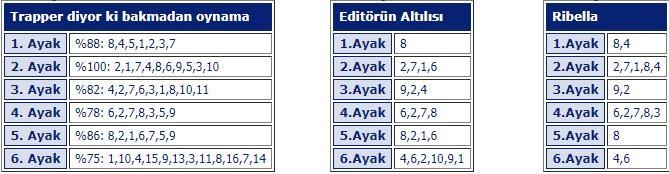 3 Ekim 2019 Perşembe İzmir At Yarışı Tahminleri