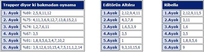 4 Ekim Cuma İstanbul At Yarışı Tahminleri