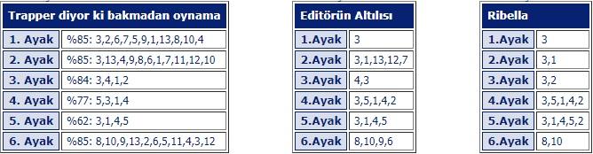 5 Mart 2019 Salı Adana At Yarışı Tahminleri