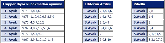 12 Kasım 2019 Salı Adana At Yarışı Tahminleri