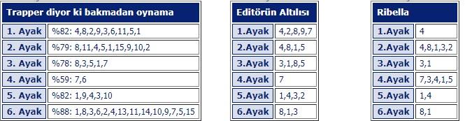 6 Mayıs 2019 Pazartesi Bursa at yarışı tahminleri
