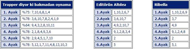 13 Eylül Cuma İstanbul At Yarışı Tahminleri