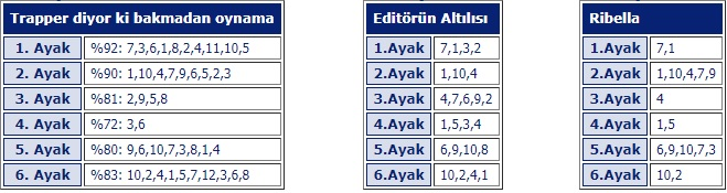 15 Ağustos 2019 Perşembe Ankara At Yarışı Tahminleri