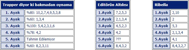 22 Eylül 2019 Pazar istanbul at yarışı tahminleri