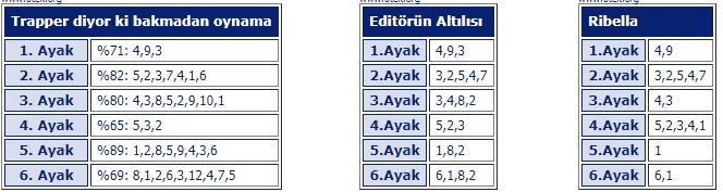 9 Ocak 2019 Bursa at yarışı programı