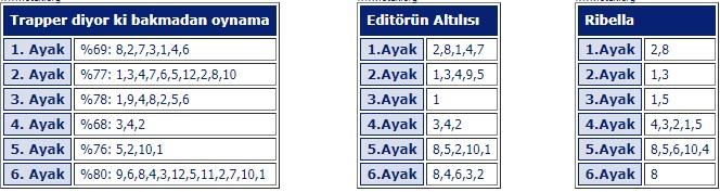 9 Ocak 2019 çarşamba istanbul at yarışı tahminleri