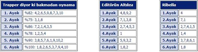 16 Ağustos Cuma İstanbul At Yarışı Tahminleri