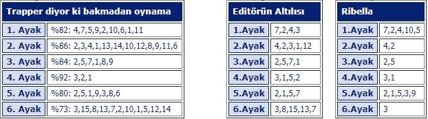10 Haziran 2019 Pazartesi Bursa at yarışı tahminleri