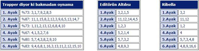10 Ekim 2019 Perşembe istanbul at yarışı tahminleri