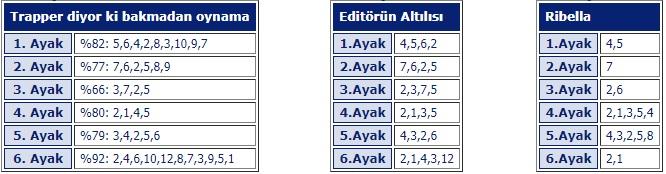 11 Temmuz 2019 Perşembe Ankara At Yarışı Tahminleri