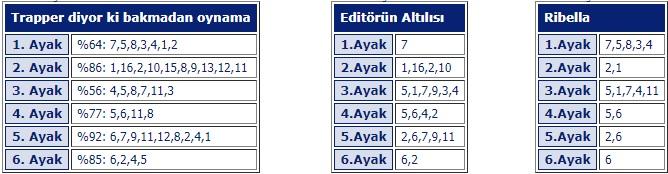 12 Haziran 2019 çarşamba istanbul at yarışı tahminleri