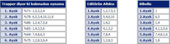 12 Eylül 2019 Perşembe Ankara At Yarışı Tahminleri