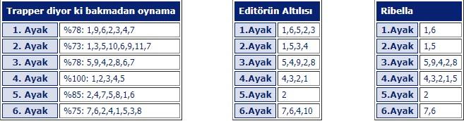 12 Eylül 2019 Perşembe İzmir At Yarışı Tahminleri