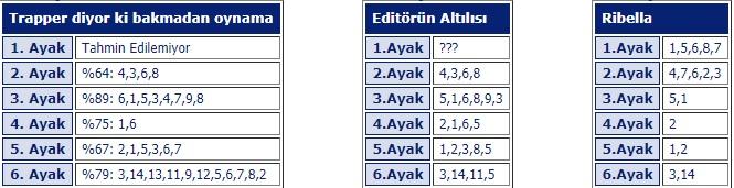 13 Haziran 2019 Perşembe İzmir At Yarışı Tahminleri