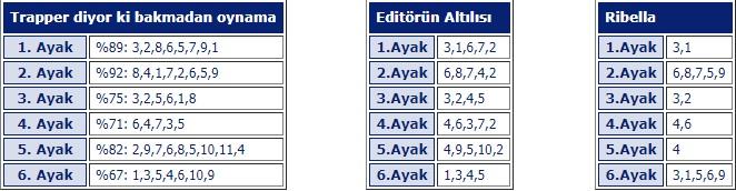 13 Ekim 2019 Pazar istanbul at yarışı tahminleri