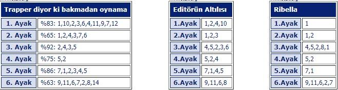 14 Şubat 2019 Perşembe İzmir At Yarışı Tahminleri