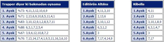 5 Mayıs 2018 Cumartesi Ankara At Yarışı Tahminleri