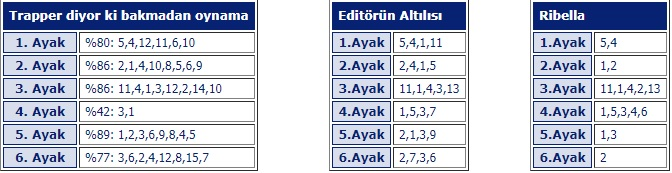 5 Mayıs 2018 Cumartesi İzmir At Yarışı Tahminleri