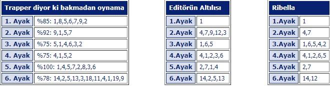 14 Mayıs 2019 Salı Ankara At Yarışı Tahminleri
