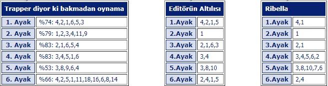14 Haziran 2018 Perşembe İzmir at yarışı tahminleri