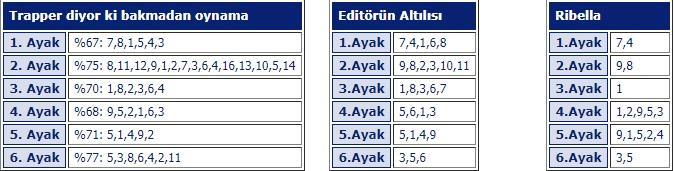 14 Haziran 2019 cuma İstanbul at yarışı tahminleri