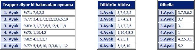 14 Eylül 2019 Cumartesi İzmir at yarışı tahminleri