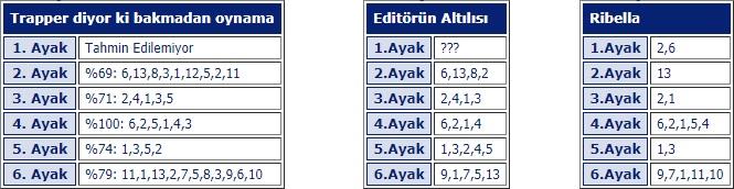 15 Ocak 2019 Salı Adana At Yarışı Tahminleri