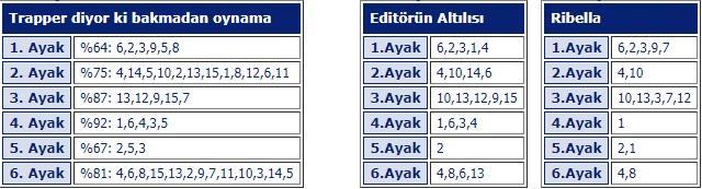 15 Haziran 2019 Cumartesi Ankara at yarışı tahminleri