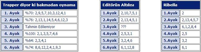 16 Şubat 2019 Cumartesi İstanbul at yarışı tahminleri