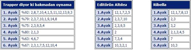 16 Mart 2019 Cumartesi Adana at yarışı tahminleri