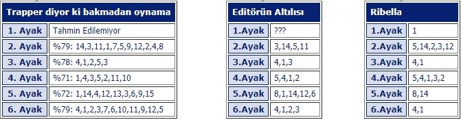 16 Mart 2019 Cumartesi İstanbul at yarışı tahminleri