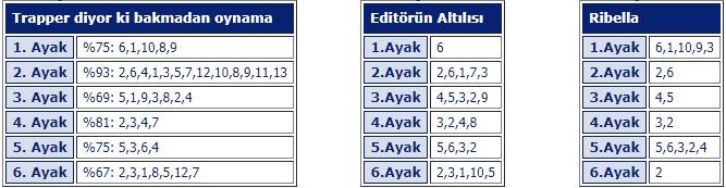 16 Nisan 2019 Salı Adana At Yarışı Tahminleri