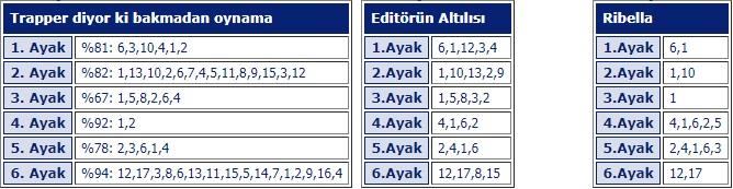 16 Mayıs 2019 Perşembe Ankara At Yarışı Tahminleri