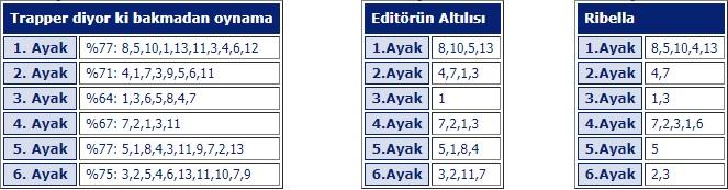 16 Mayıs 2019 Perşembe İzmir At Yarışı Tahminleri