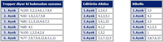 17 Ocak 2019 Perşembe İzmir At Yarışı Tahminleri