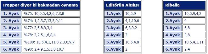 17 Nisan 2019 çarşamba istanbul at yarışı tahminleri