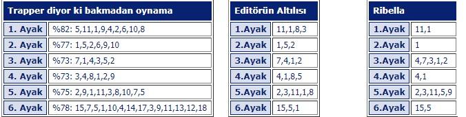 17 Mayıs 2018 Perşembe İzmir at yarışı tahminleri