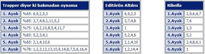 17 Mayıs 2019 cuma İstanbul at yarışı tahminleri