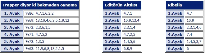 27 Aralık 2018 Perşembe İzmir At Yarışı Tahminleri