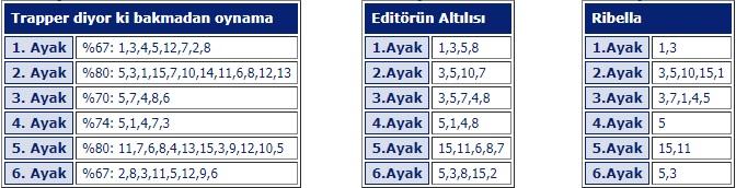 18 Nisan 2018 Çarşamba İstanbul At Yarışı Tahminleri