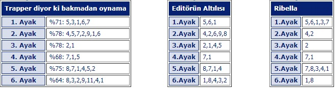 18 Nisan 2019 Perşembe Ankara At Yarışı Tahminleri