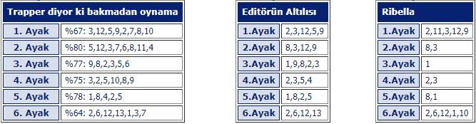 18 Nisan 2019 Perşembe İzmir At Yarışı Tahminleri