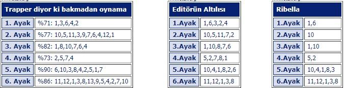 18 Mayıs 2019 Cumartesi Ankara at yarışı tahminleri